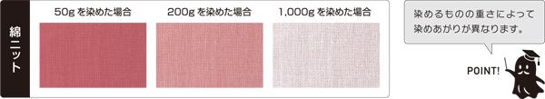 そめそめキットPro / カラーマーケット