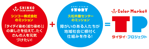 タイダイプロジェクト イメージ / カラーマーケット