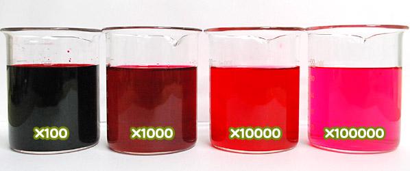 食用色素 - 食用赤色2号 アマランスの水溶希釈例(100倍~10万倍)