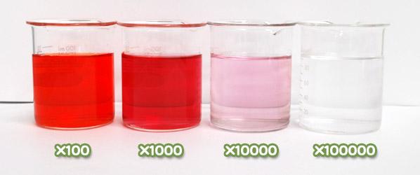 コチニール色素・コチニールレッドALの水溶希釈例(100倍~10万倍)