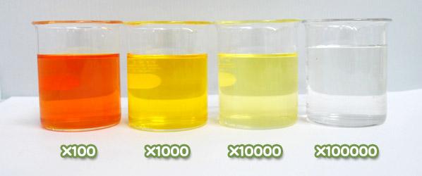 クチナシ黄色素・クロシンLの水溶希釈例(100倍~10万倍)