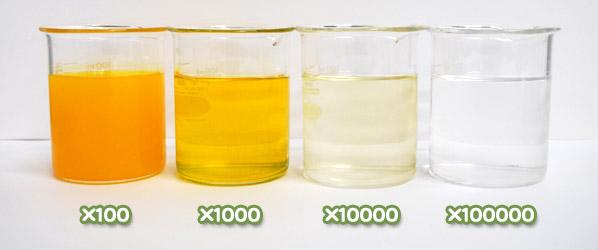 ウコン色素・クルクミンGSの水溶希釈例(100倍~10万倍)