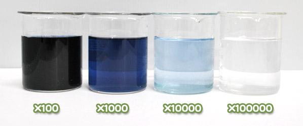 クチナシ青色素・ハイブルーATの水溶希釈例(100倍~10万倍)
