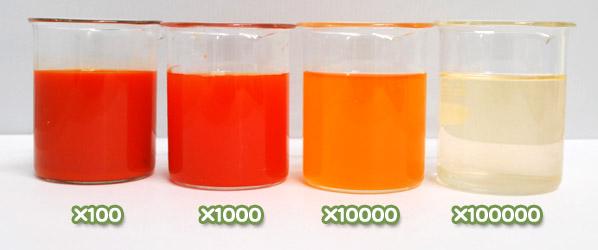 トウガラシ色素・ハイオレンジWA-30の水溶希釈例(100倍~10万倍)