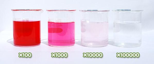 コチニール色素・ハイレッドMCの水溶希釈例(100倍~10万倍)