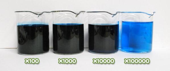 食用色素 - 食用青色2号 インジゴカーミンの希釈例(100倍~10万倍)