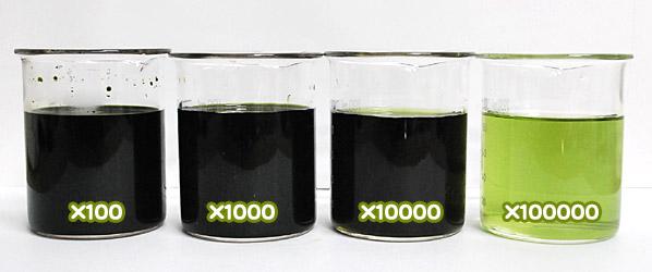 食用色素製剤 - 挽茶色の希釈例(100倍~10万倍)
