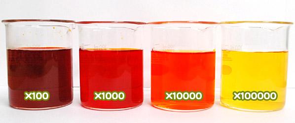 食用色素製剤 金茶色SN-8の水溶希釈例(100倍~10万倍)